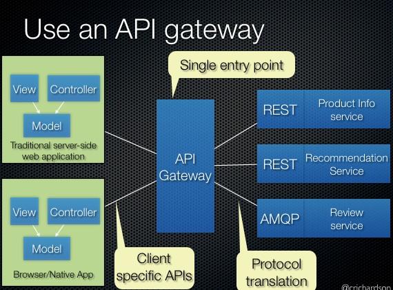 Use an API gateway